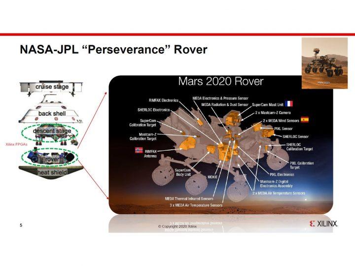 Mars Rover Perseverance runs Xilinx